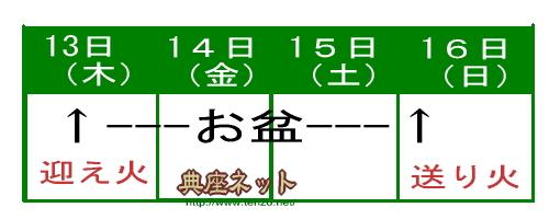 平成29年東京お盆期間
